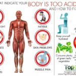 Always Feel Tired? It's Probably Because Your Body Is Too Acidic / JENNY MARCHAL